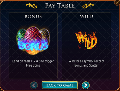 online slots pay table for wilds and bonus game